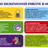 Персональные данные и правила личной безопасности в сети Интернет