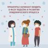 Амурская область вступила в фазу подъёма заболеваемости коронавирусом